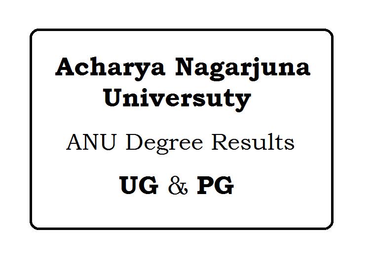 Acharya Nagarjuna University UG & PG Degree Results 2021