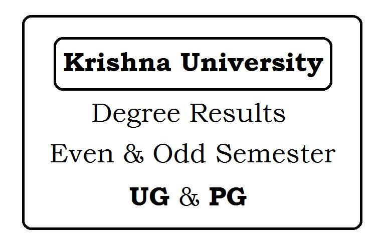 Krishna University Degree Results 2020