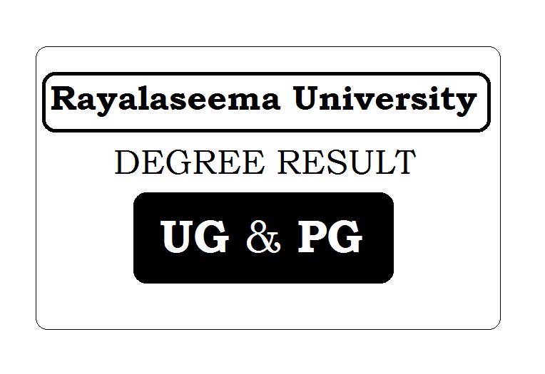Rayalaseema University Degree Results 2021 (RU Degree Result 2021)